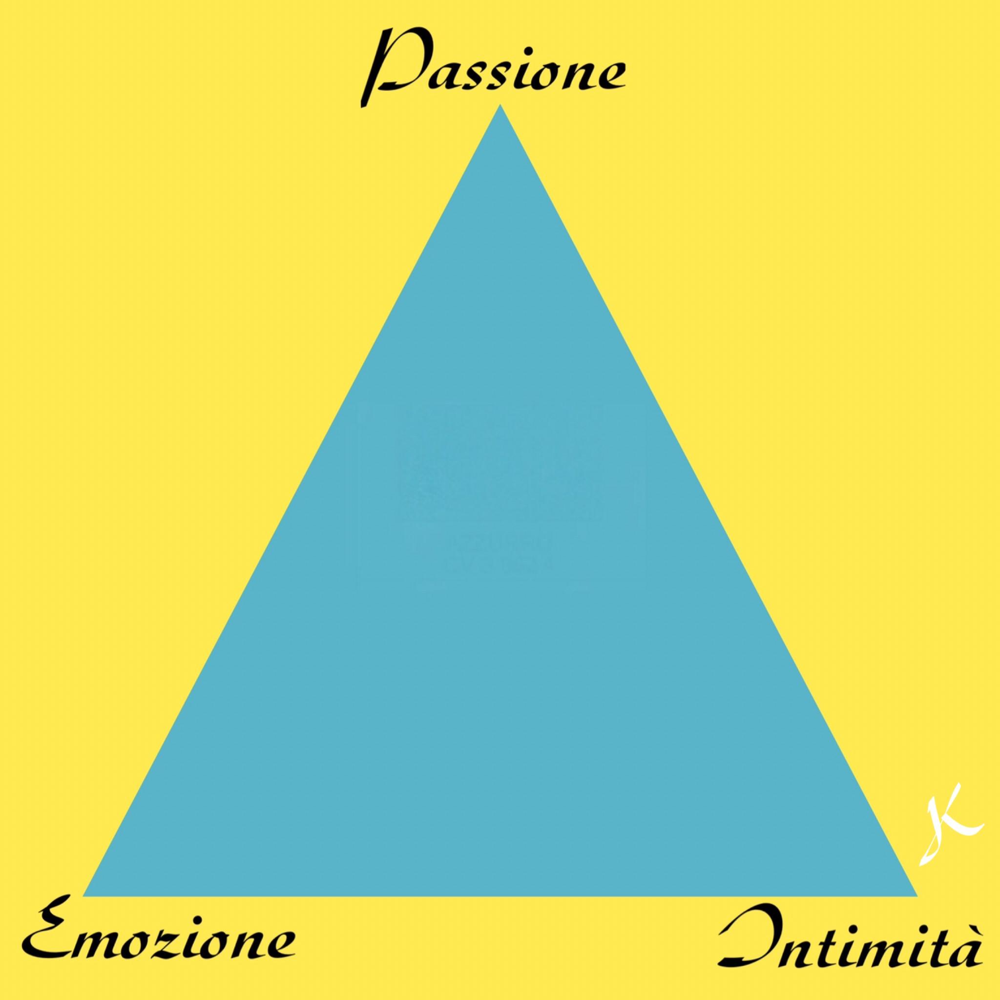 Teoria triangolare dell'amore di Robert J. Sternberg.